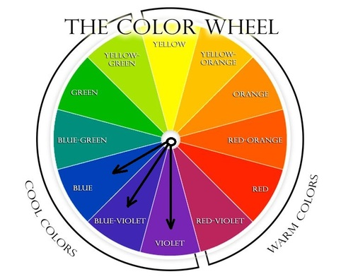love and color wheel